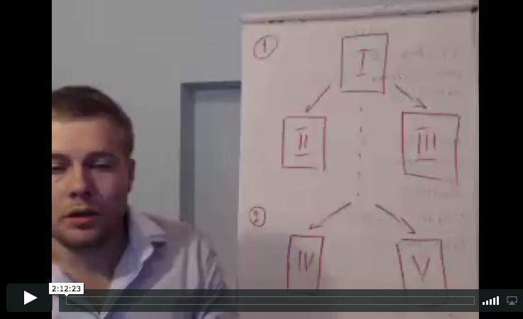 5-урок-курс-МАК